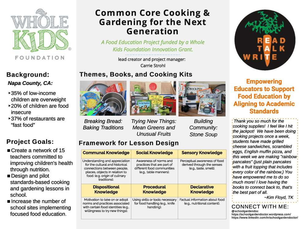 Farm-to-Cafeteria Conference Poster_Draft 2pdf